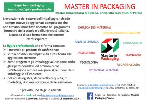 Master in Packaging
