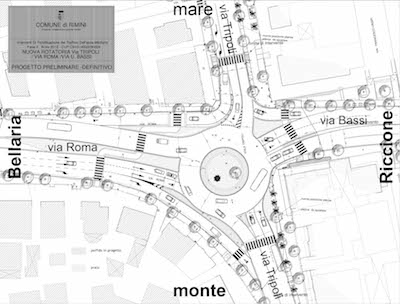 asse mediano rotatoria Tripoli-Roma