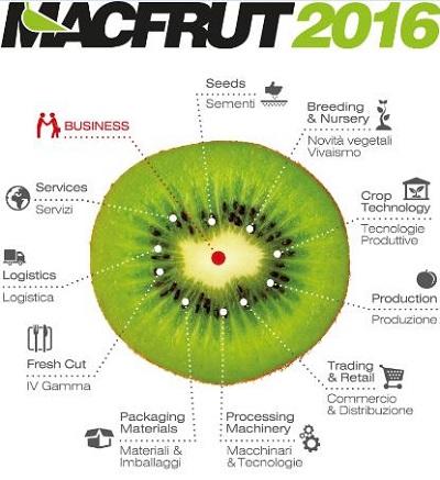 macfrut 2016