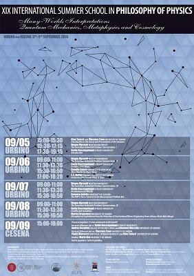 Poster XIX International Summer School in Philosophy of Physics 2016 v2