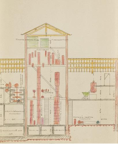Progetto linea di distillazione- Societa per la lavorazione delle Vinacce- 1929