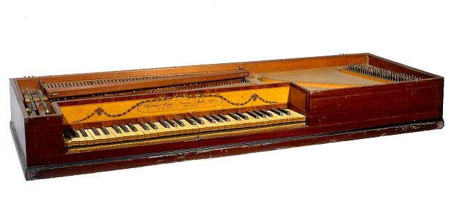 fortepiano di Cristopher Ganer del 1785