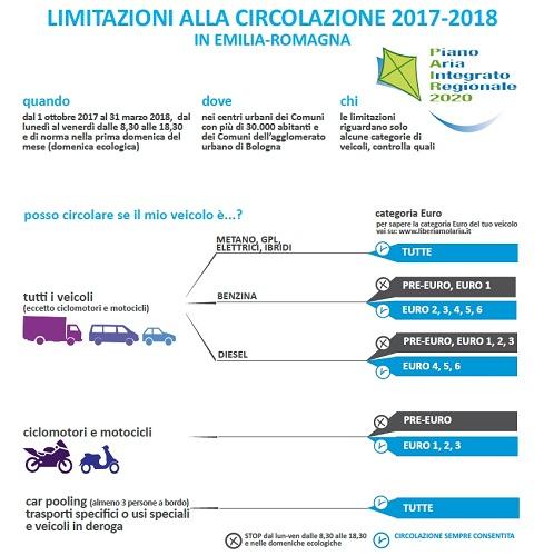 tabella veicoli circolanti