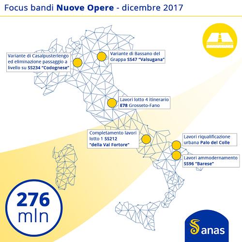 04_Infografica_Gare_Nuove_Opere